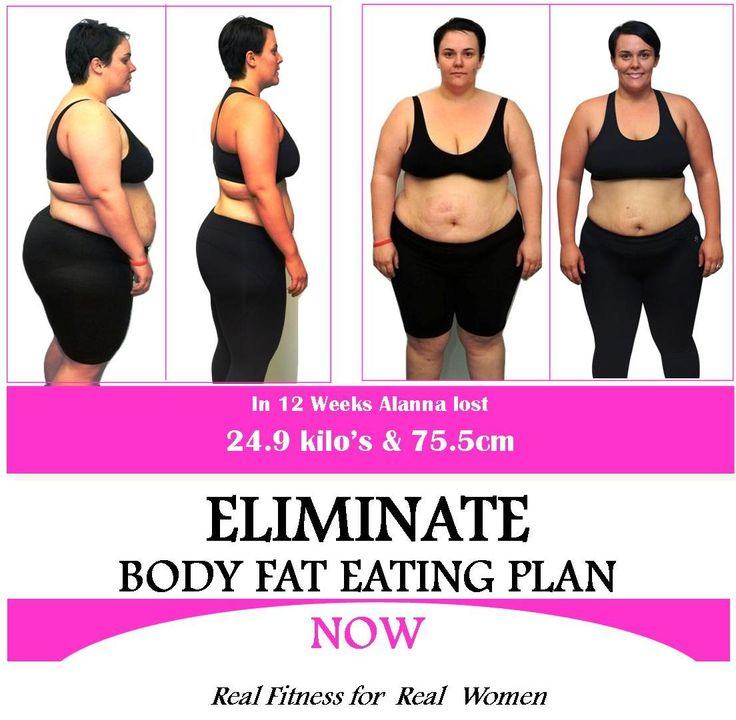 Alanna lost 24.9 kg and 70 cm in 12 weeks, amazing results for a busy mum with 2 kids under 3!  How.....Eliminate body fat eating plan and realistic exercise.  Real Food, no gimmicks, real results, real quick!