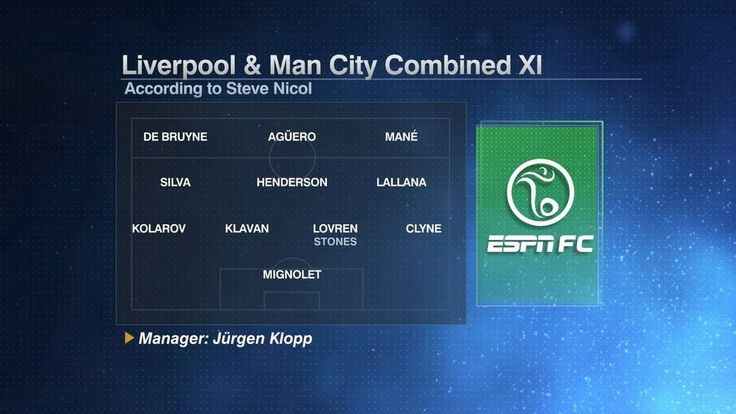 Liverpool & Man City combined XI