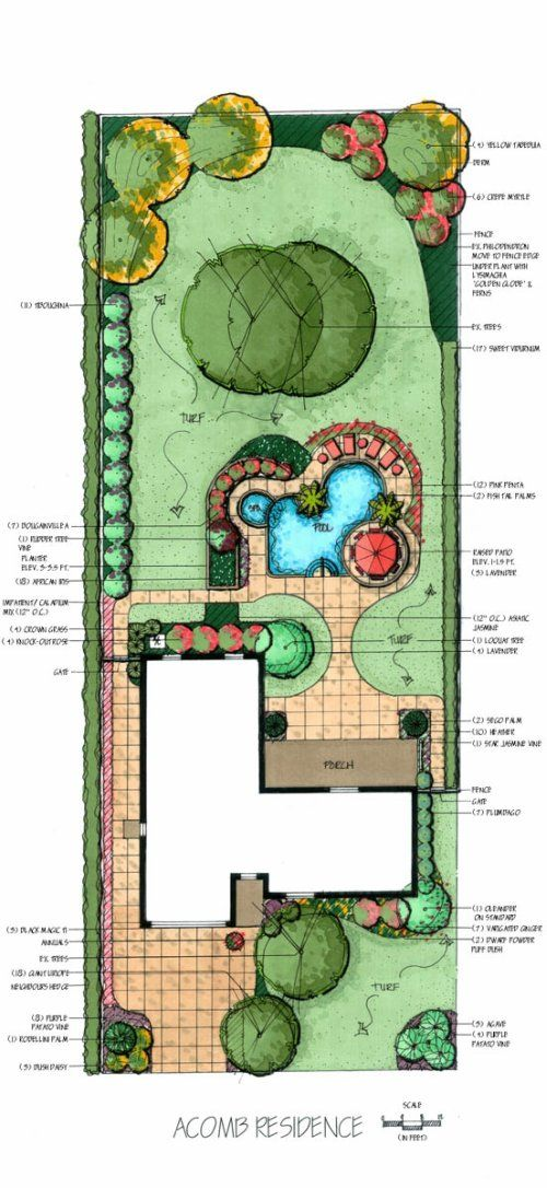 Landscape Planning Related Keywords & Suggestions - Landscape Planning Long Tail Keywords
