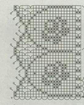 fajny wzorek renia kasprzyk
