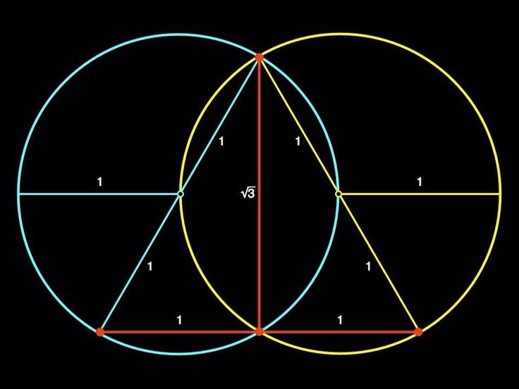 25 30 Square Root 123: 30 Best Imagenes Matematicas Images On Pinterest