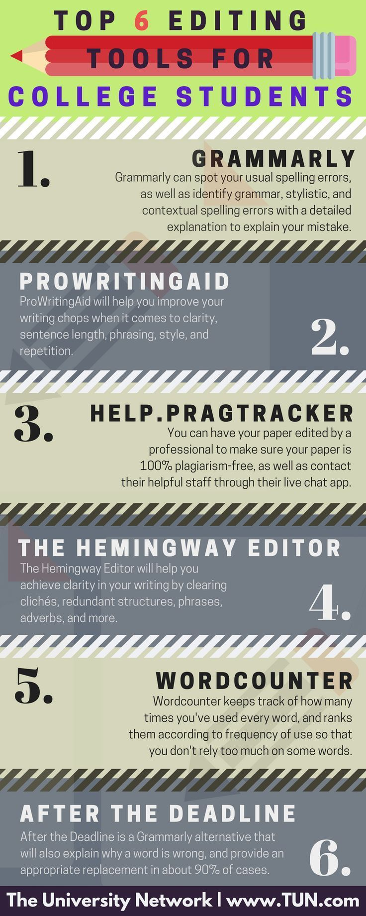 Top 6 Editing Tools for College Students