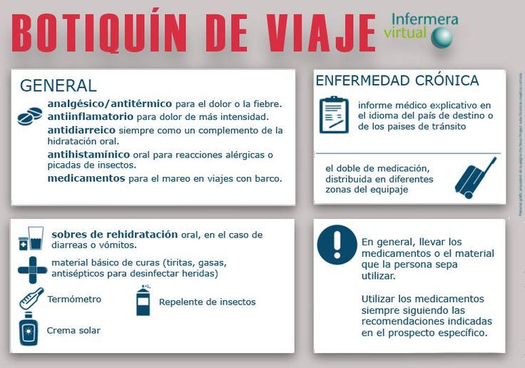 Infografia: qué es necesario en un botiquín de viaje