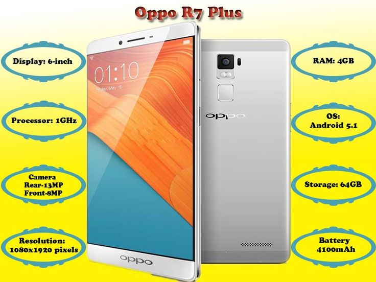 Oppo R7 Plus Variant With 4GB RAM, 64GB IS launched