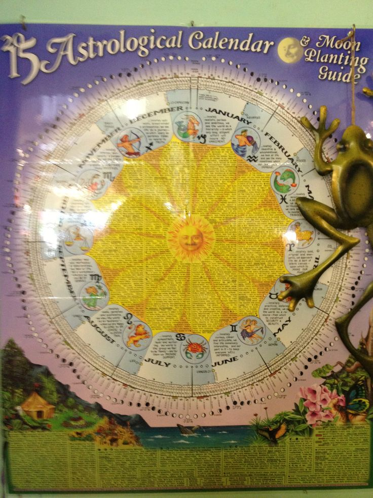 The famous Thomas Zimmer Astrological and moon planting guide.