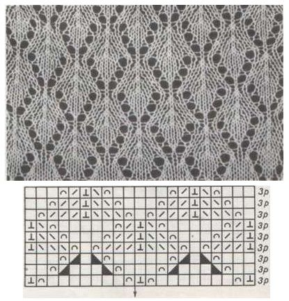 Lace knitting - staggered diamond or leaf