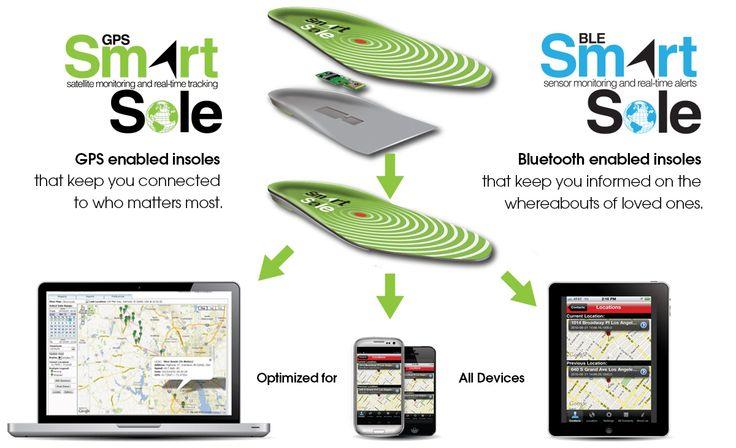 Talpica cu GPS - pentru copii si persoane in varsta - cand s-au ratacit tu imediat i-ai gasit :)