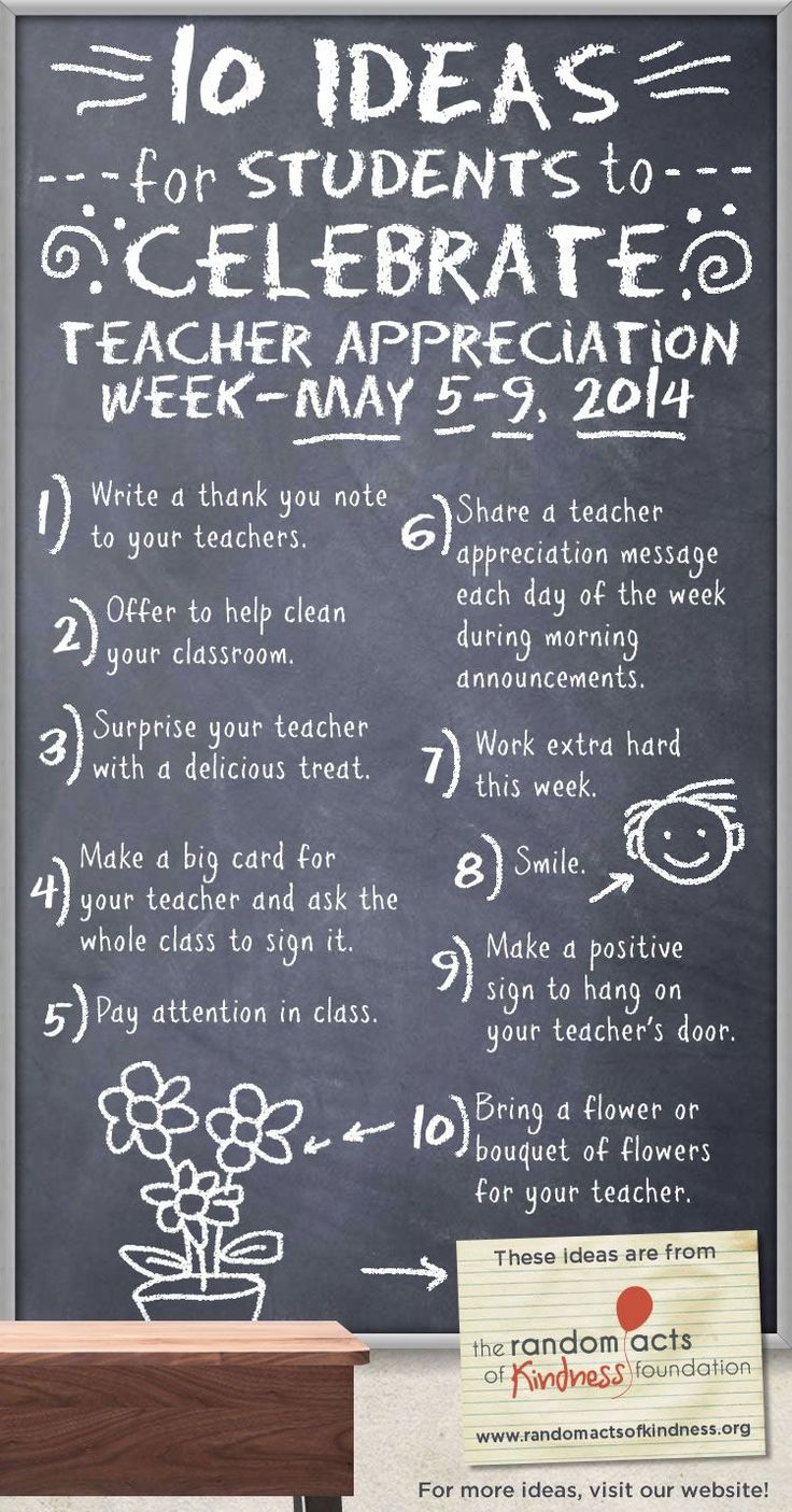 Classroom Ideas For Teacher Appreciation Week ~ Best images about teacher appreciation gift ideas on