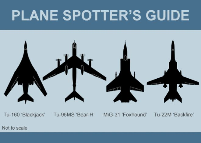 Plane spotter's guide. How to spot a Russian bomber. Two Russian bombers have been escorted from near UK territory - the latest in a series of similar incidents.