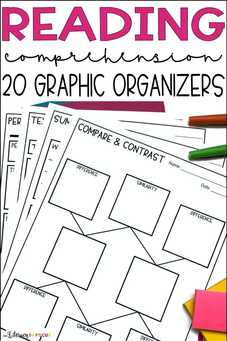 Reading Comprehension Graphic Organizers For All Types ...