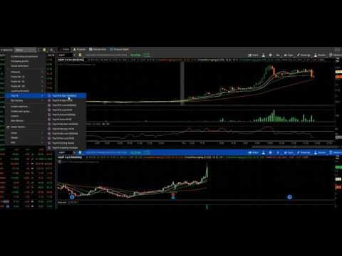 A Simple and Free Momentum Stock Screener | The Lincoln List