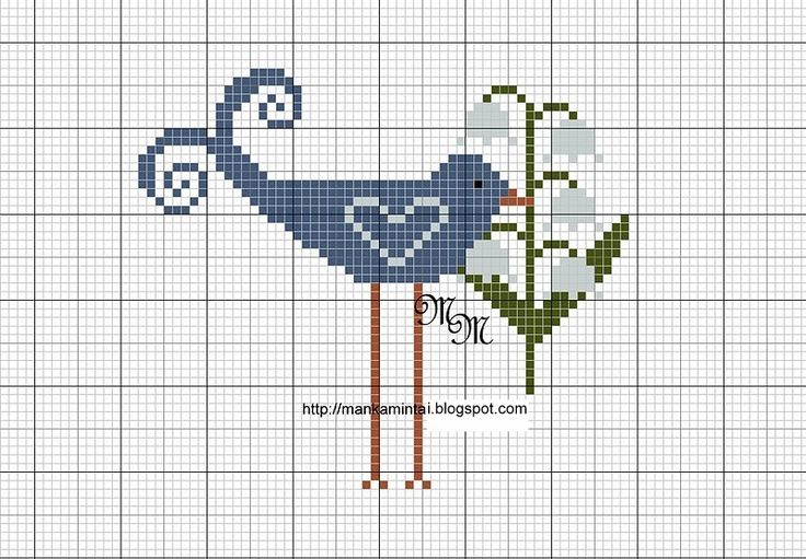 - Blue Birdies free charts