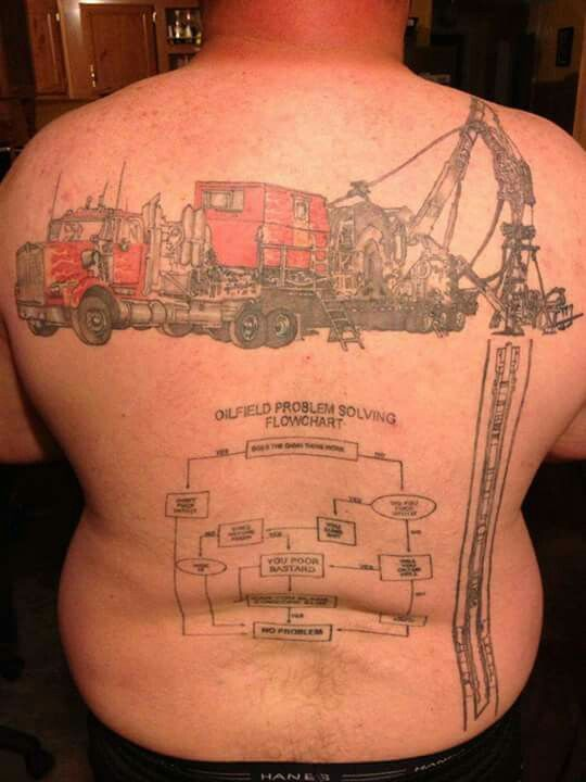 1000 images about oil field tattoos on pinterest. Black Bedroom Furniture Sets. Home Design Ideas