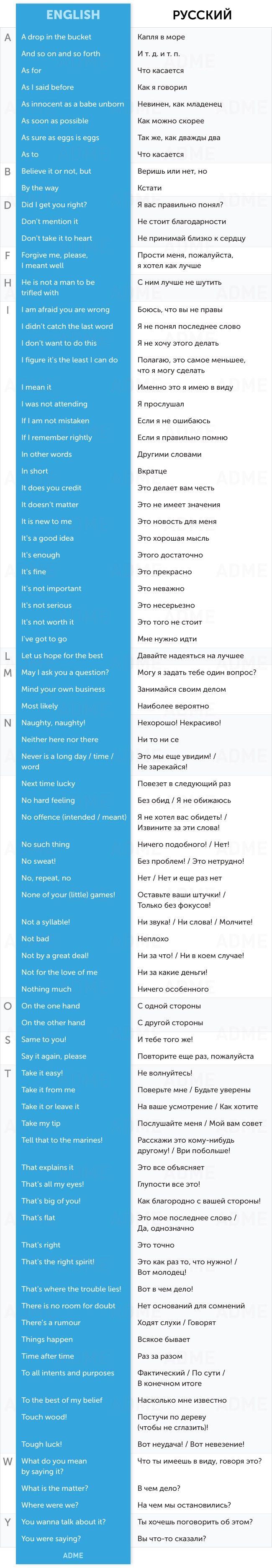 80полезных фраз, чтобы поддержать диалог наанглийском