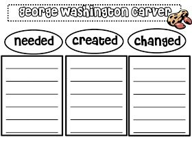 In That Room...: George Washington Carver FREEBIE!