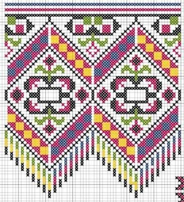 almohadones en punto cruz patrones ile ilgili görsel sonucu