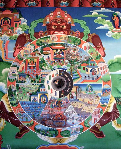 "the wheel of life buddhism | The Bhavachakra is a Tibetan Buddhist representation of the ""wheel of ..."