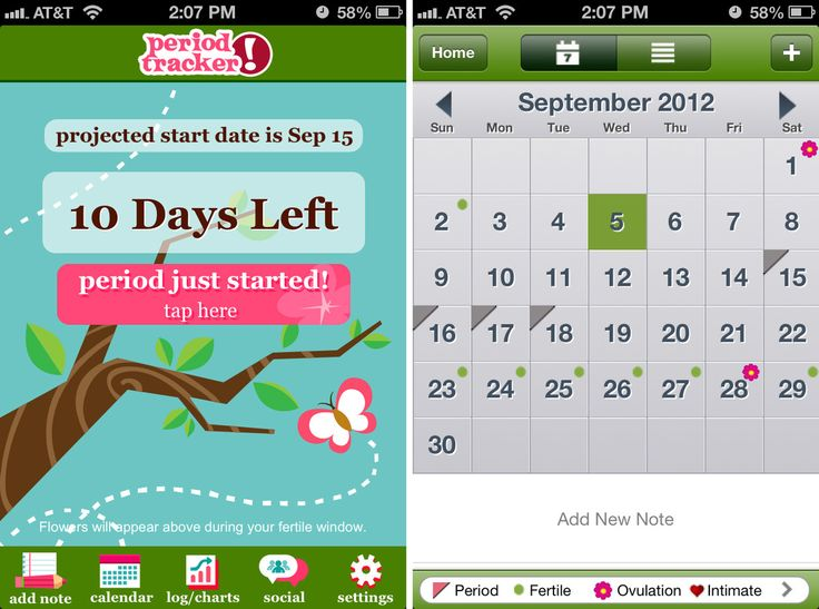 Best Daysyview  The Ios App For Successful Fertility Management