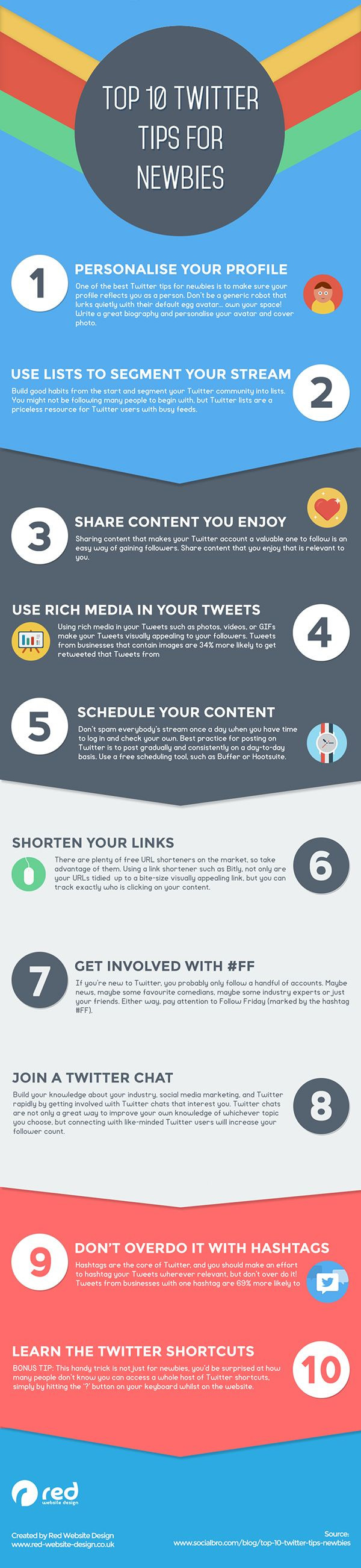 #Twitter for newbies: In this post we will explain to our best on what is Twitter and how does this social media network works with an update with a infographic from Blog Red Website Design.