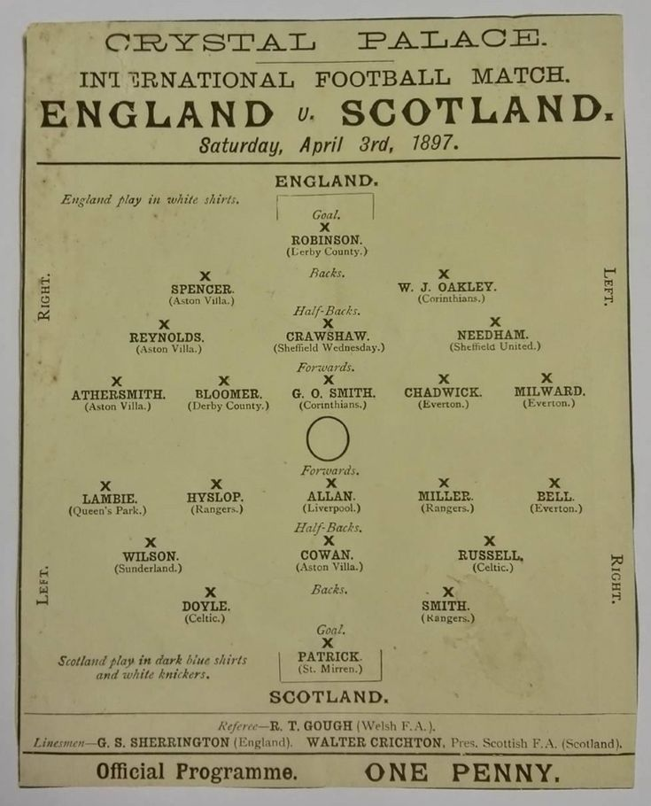 Image Result For Scotland Football