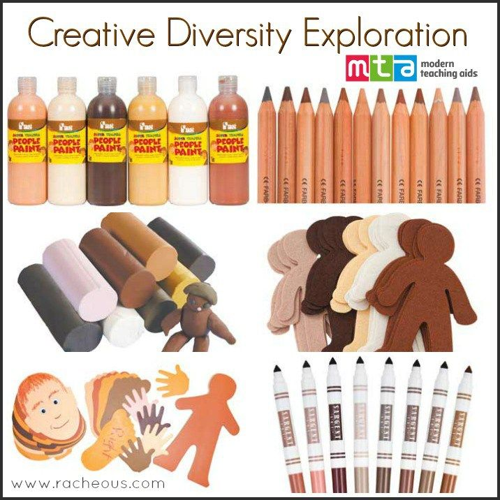 Creative Diversity Exploration: These activities teach children about skin colour and uses creative items for example paint and play dough to explore diversity. For early childhood classrooms children can identify with colours light and dark. These activities allow children to learn through play and test different colours on themselves and fellow peers.