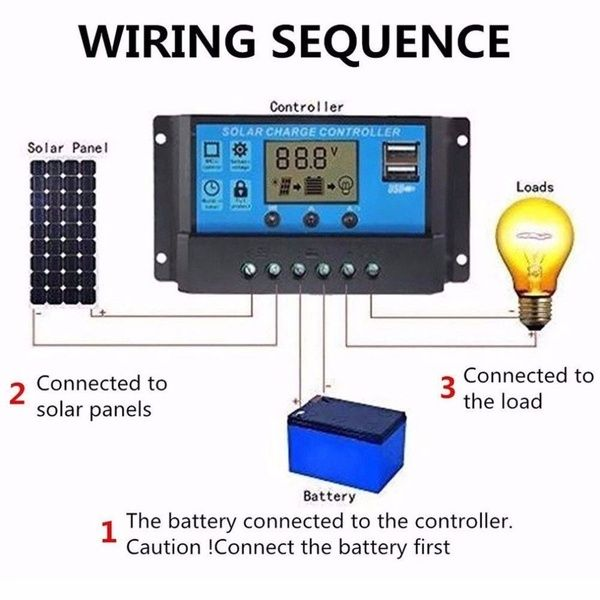 2020 New 12v 24v 5a 10a 40a 50a 100a Mppt Lcd Auto Work Solar Charge Controller Cell Panel Charger Pwm Dual Usb Output Charger Solar Panel Regulator Wish In 2020 Solar Power Kits Solar Charging