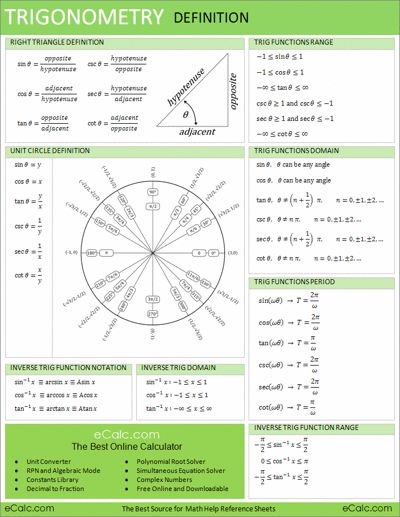 best maths images maths algebra and roots trigonometry definition math reference sheet page pdf