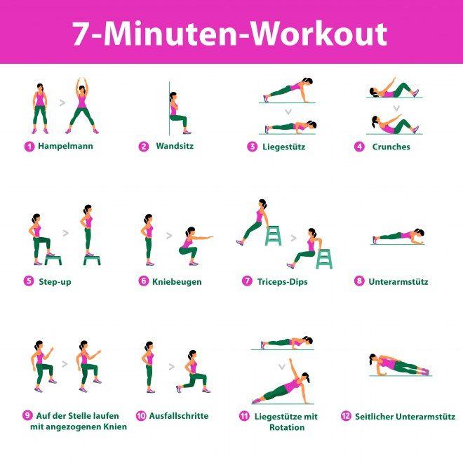Das+7-Minuten-Workout+im+Überblick jede Übung 30sec 10 sec für Wechsel 2 bis 3 Durchgänge --ca 21. min