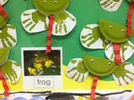 Hand print Paper Plate Frogs.