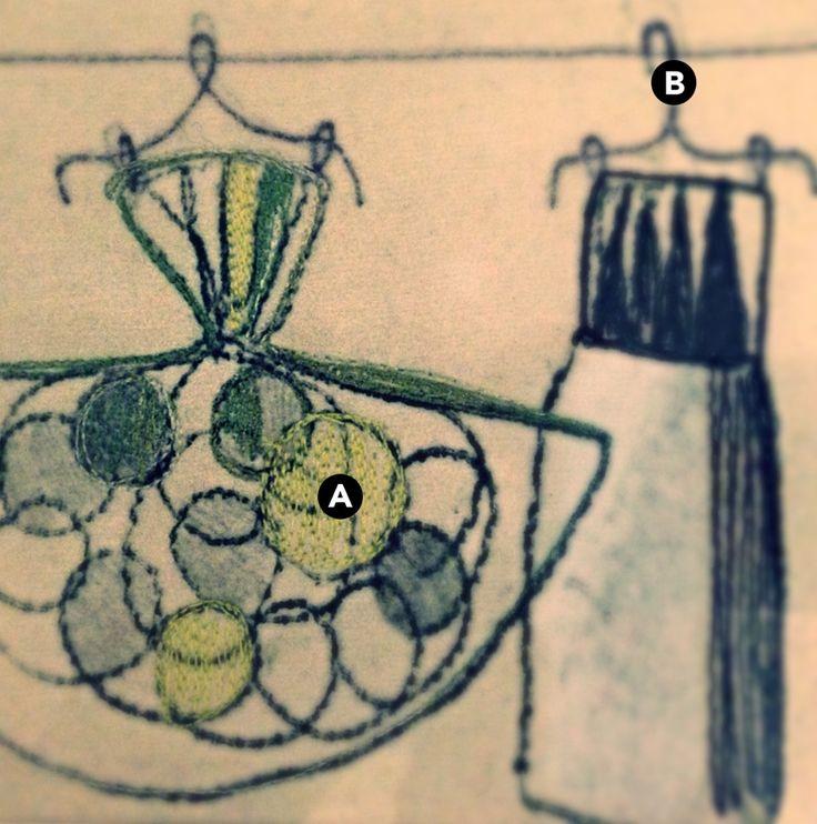 Tekstiiligrafiikka ja vapaa konekirjonta - ThingLink