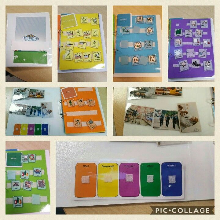 Colourful semantics working folder - developing speech and sentence structure in independent writing. ASD.