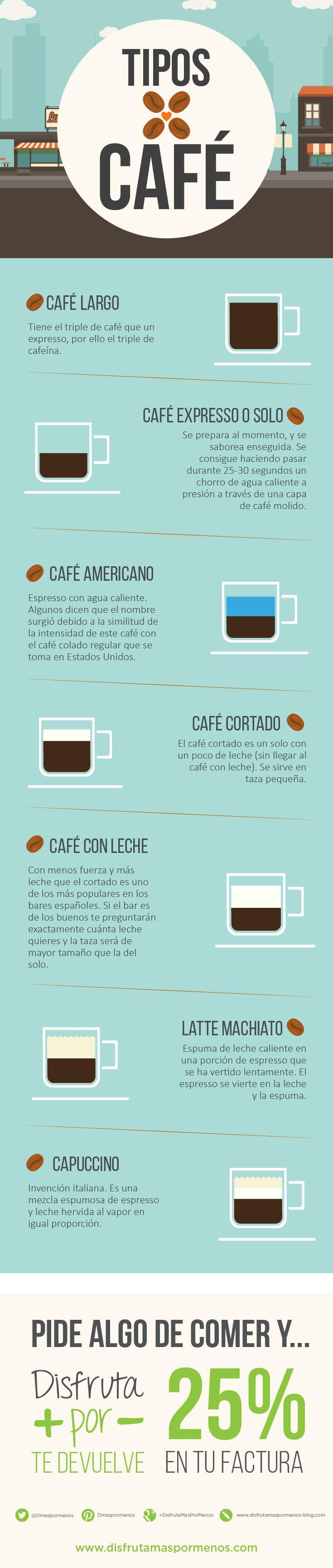 En Disfruta+por- hemos preparado una infografía con los diferentes tipos de cafés que hay. ¿Cuál es tu preferido? ¿Los conocías todos?