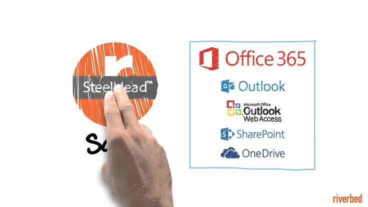 Office365 Chalk Talk
