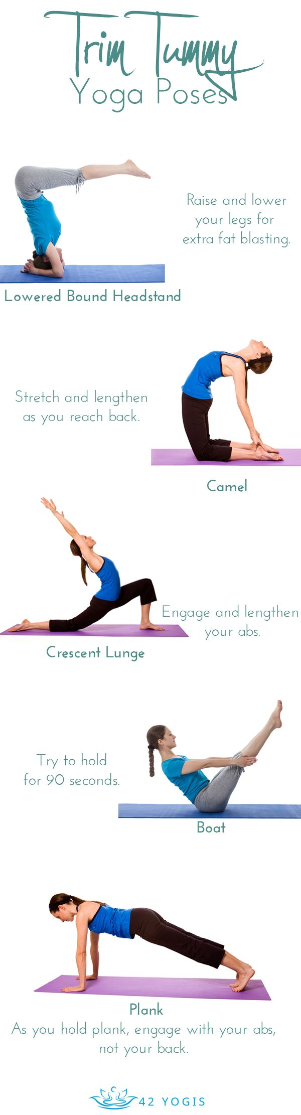 Trim Tummy Yoga Poses