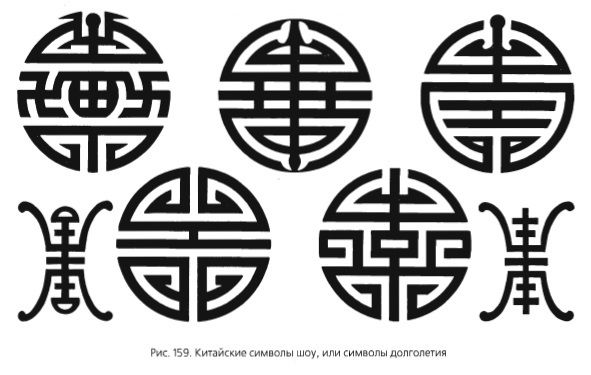 Chinese Shu symbols, or symbols of longevity  Beer, Robert. The Encyslopedia of Tibetan Symbols and Motifs. - Boston: Shambala, 1999.