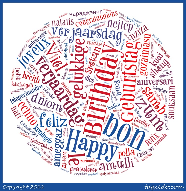 Learn how to say Happy Birthday in every language! In the wild