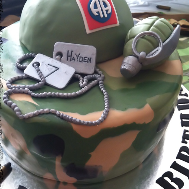 Картинки с днем рождения в военном стиле