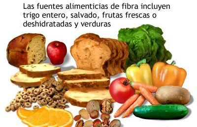 Dieta Rica en Fibra para Adelgazar - Para Más Información Ingresa en: http://recetasparaadelgazarrapido.com/dieta-rica-en-fibra-para-adelgazar/