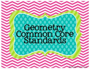 Geometry Common Core Standards Posters (Chevron Print)