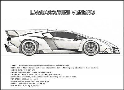 20 Car Lamborghini Veneno Coloring Pages With Spoile Ideas And Designs