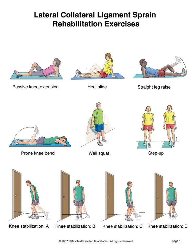 Ejercicios para esguince de ligamento colateral medial de