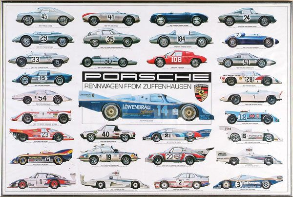 Vintage Porsche racing history poster from eBay.