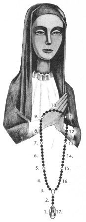 How to Pray the Rosary of the Seven Sorrows    ~    Pray on Tuesdays & Fridays