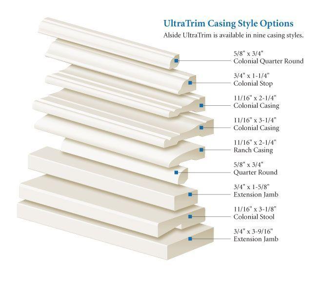 Trim Casing Profiles Vinyl Window Trim Diy Renovation Trim Carpentry