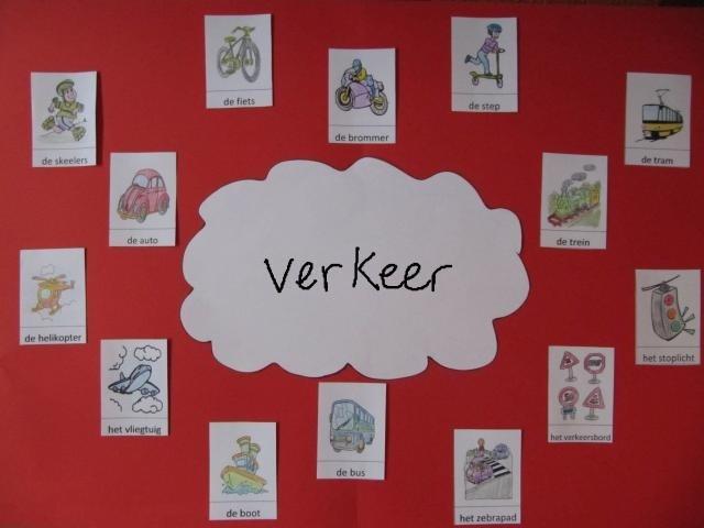 Woordweb maken met de stempelkaarten/woordkaarten