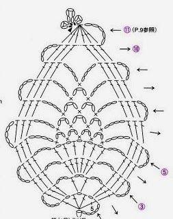 Patterns and motifs: Seven small pineapple motif