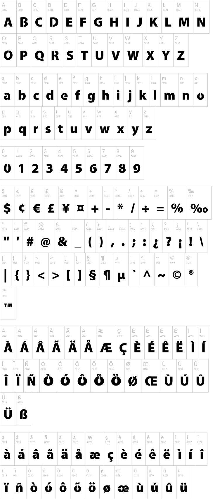 Cleanvertising Font Dafont, Free script
