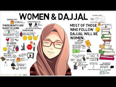 These Women Are Loved by Dajjal - YouTube