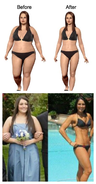 virtual pictures of weight loss