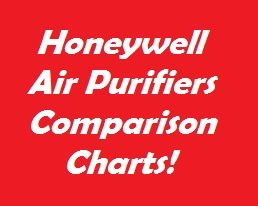 Honeywell Air Purifiers Comparison Charts